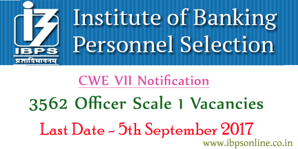 IBPS CWE VII PO Recruitment 2017